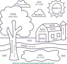 Free Spanish worksheets: SER O ESTAR. For some of these