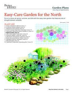 1000 zone 3 gardening