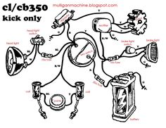 1000+ images about USEFUL INFORMATION FOR MOTORCYCLES on