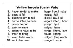 800 x 600 · 85 kB · png, Spanish AR Verb Conjugation Chart