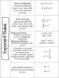 Customizable and Printable Negative Exponents Worksheet ...