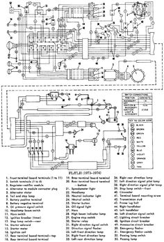 Pin by Nhong Porchiate on Motorcycle Wiring Diagram