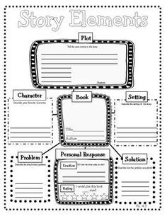 1000+ images about Reading & Library Skills on Pinterest