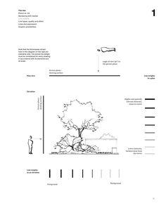 1000+ images about DVC-2D/3D Drawing Techniques on