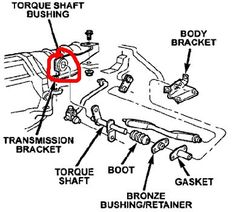 Jeep Cherokee Rear Wiper Diagram, Jeep, Free Engine Image