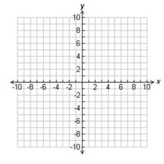 1000+ images about Coordinate grid... on Pinterest
