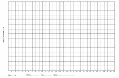 Print a blank weight loss chart to help you track your
