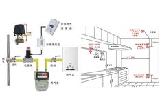 1000+ images about Fire Alarm Systems fire alarm control