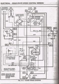 Parker Boats Wiring Diagrams Ezgo Golf Cart Wiring Diagram Wiring Diagram For Ez Go