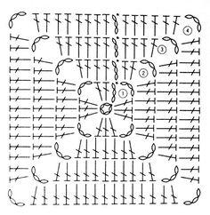 Blankets, Stripes and Crochet on Pinterest