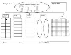 Aha moment with thinking maps in math: brace map for part
