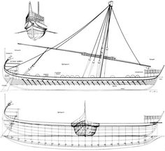 Viking ship model plans Viking ship model plans and