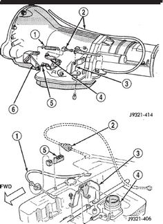 1000+ images about Auto Transmission Service on Pinterest