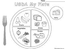 Free food groups printable nutrition education worksheet
