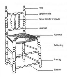 1000+ images about Furniture Anatomy on Pinterest