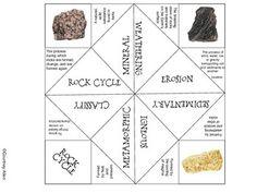 Three Types of Rocks Sort (Sedimentary, Igneous