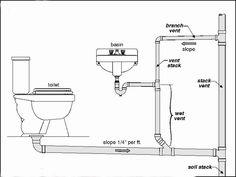 Water Heater Diameter Plumbing Vent Diameter Wiring