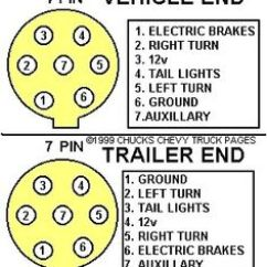 7 Pin Trailer Plug Wiring Diagram Uk How To Cut Up A Pig Utv/atv By Bobdefoor On Pinterest | Can Am, Polaris Rzr Accessories And Atv