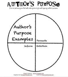 Author's Purpose Sort Take 2! I love this idea but would