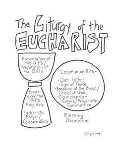 Eucharist ~ Religious, First Communion, Sacrament, Last