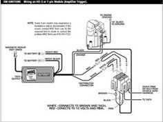 1000 images about Chevy Engine on Pinterest | Engine