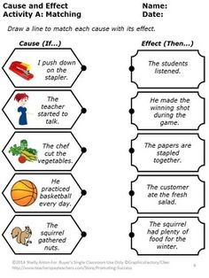 1000+ images about Comprehension Strategies on Pinterest