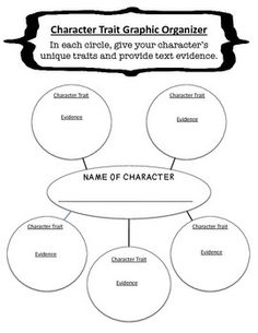1000+ images about Describe a character AL3 on Pinterest