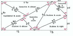 3 of 3 Classifying Quadrilaterals Answer Key Grade 7 Pre