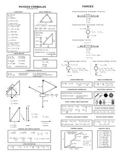 Physics formulas, College physics and Physics on Pinterest