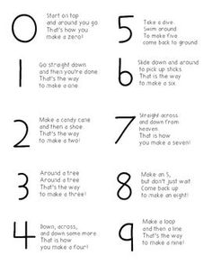 1000+ ideas about Handwriting Without Tears on Pinterest