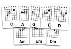 The Best Eight Guitar Chords for A kid To Learn. Eight