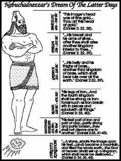 King David Bible coloring page for Kids to Learn bible