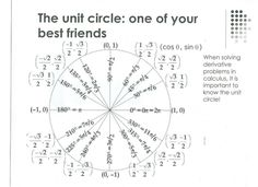 Circles, Angles and Worksheets on Pinterest