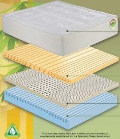 Imnf911ek Pure Form 9000 Series 11 High King Size Eco Friendly Natural Latex Foam Mattressfoam Mattressbox