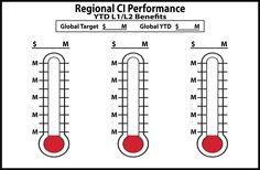 Torrey Hills Hawks PTA 6'x3' fundraising goal thermometer
