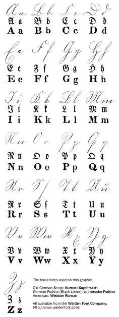 The alphabet, Fonts and Cursive alphabet on Pinterest