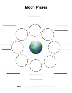 Pearson Prentice Hall Sun Diagram, Pearson, Free Engine