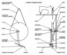 1000+ images about Treadle Sewing Machine on Pinterest
