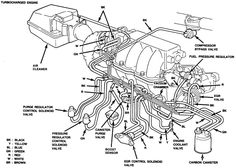 ford f150 engine diagram 1989 | http:www2carpros