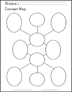 Students can fill in this bubble map / concept map to help