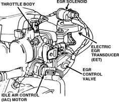 97 Neon Belt Diagram Neon Timing Belt Kit 01 Wiring