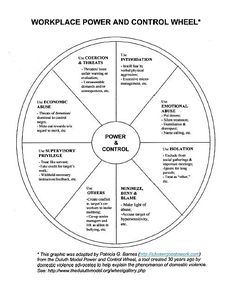 1000+ images about Support Group facilitator ideas on