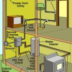 2 Pole 3 Wire Grounding Diagram Bathroom Fan Light Wiring Simple Electrical Diagrams | Basic Switch - (pdf, 42kb) Robert Sackett ...