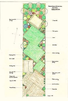Long Narrow Side Yards Designing Garden Design Ideas Long