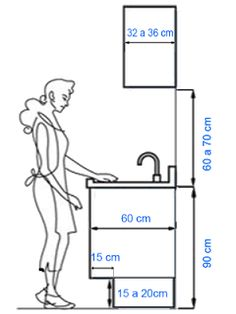 Plumbing, Bathroom and Bathroom shower remodel on Pinterest