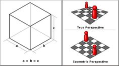 1000+ images about Math Measurement, Geometry, and Data on
