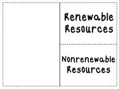 Renewable and Nonrenewable Resources Cut and Sort Activity