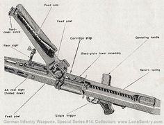 WWII German MG 42 Machine Gun. Aka Hitler's Buzzsaw