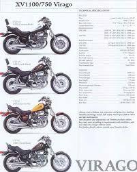 Honda Motorcycles Ps Diagrams, Honda, Free Engine Image