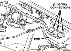 2003 Ford Super Duty Headlight Wiring Harness Diagram
